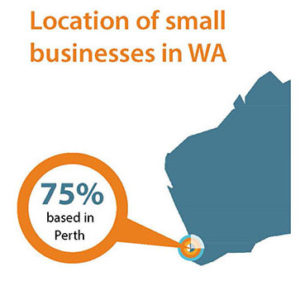Western Australia business database